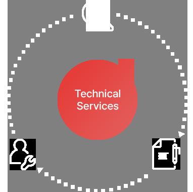 기술서비스 진행절차는 다음의 순서로 진행됩니다. 1.조회, 2.접수, 3.기술서비스